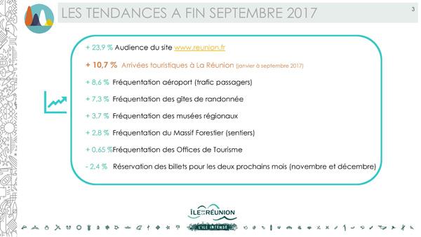 Tendances_résumé_600.jpg